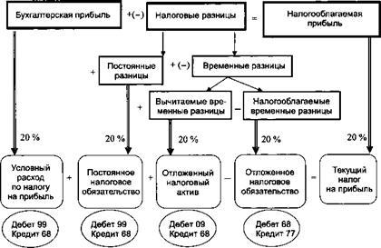 тинькофф кредит 300000