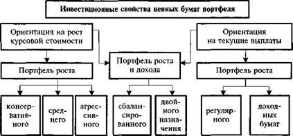 ЛокоБанк  Банк простых решений